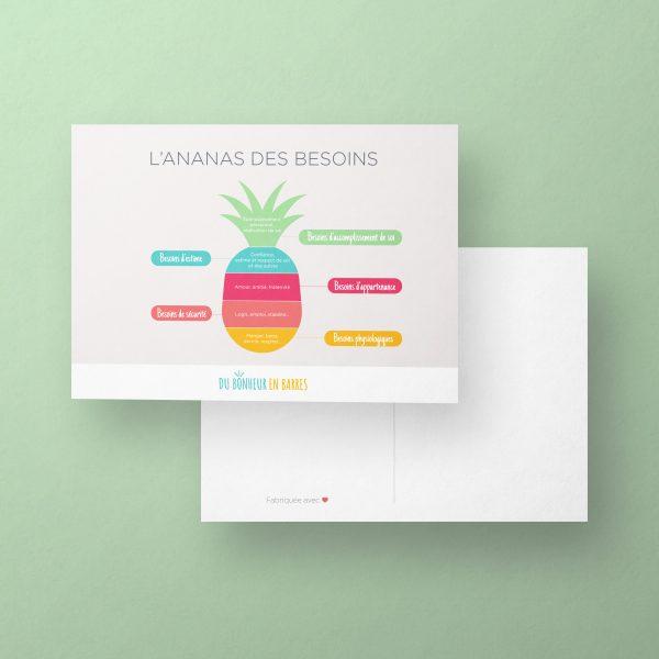 Ananas des besoins