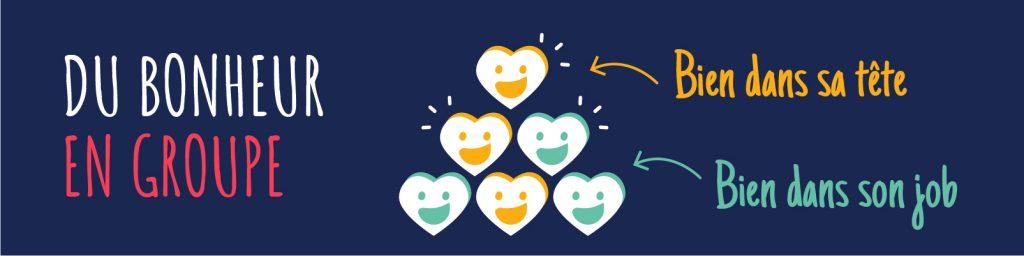 Du bonheur en groupe - Ateliers