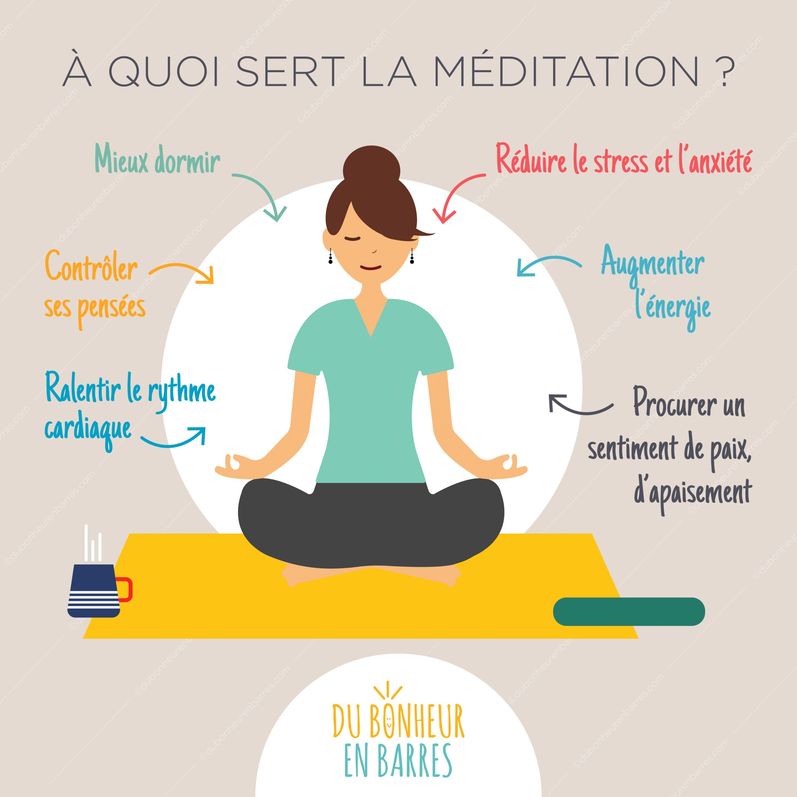 a quoi sert la méditation