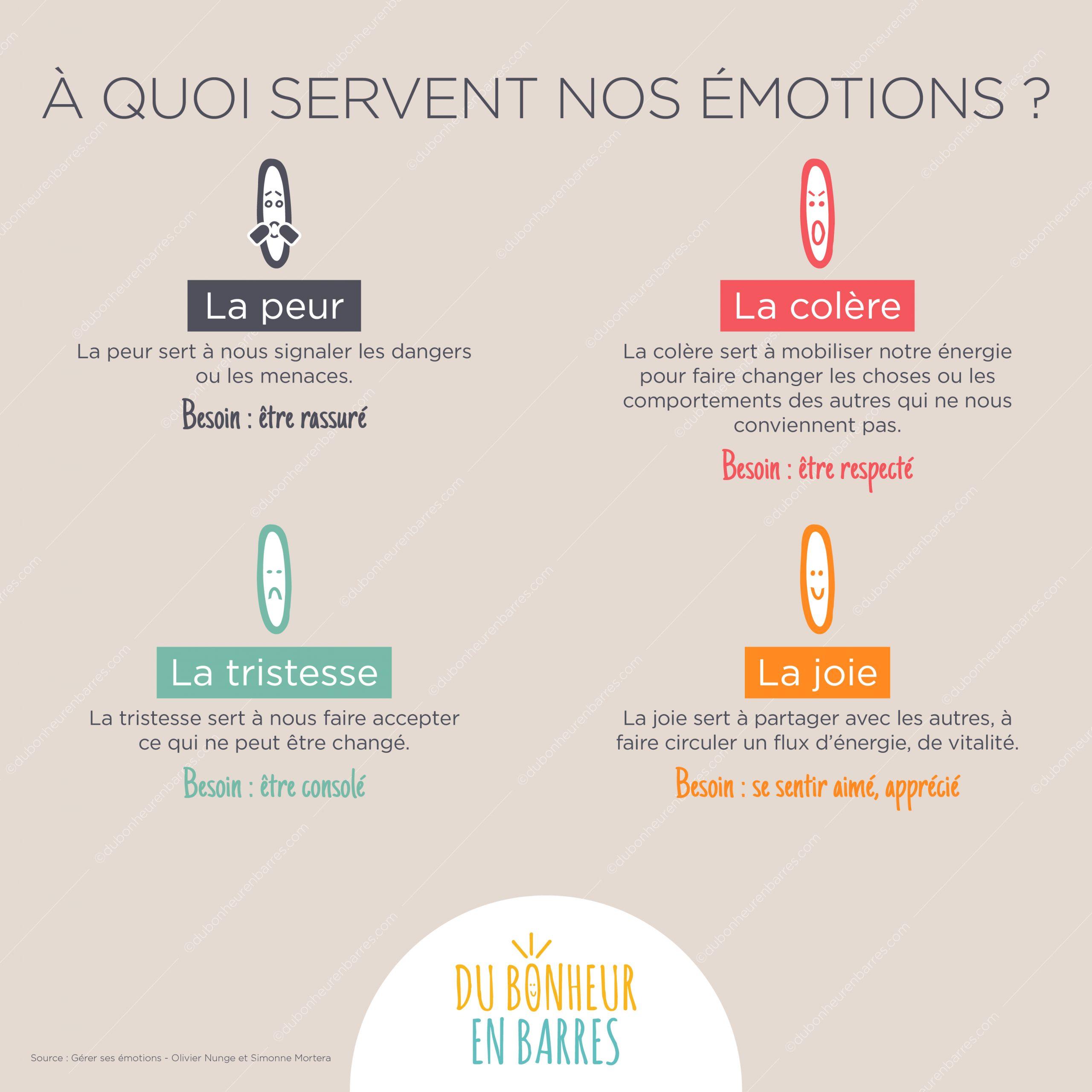 A quoi servent nos émotions ?