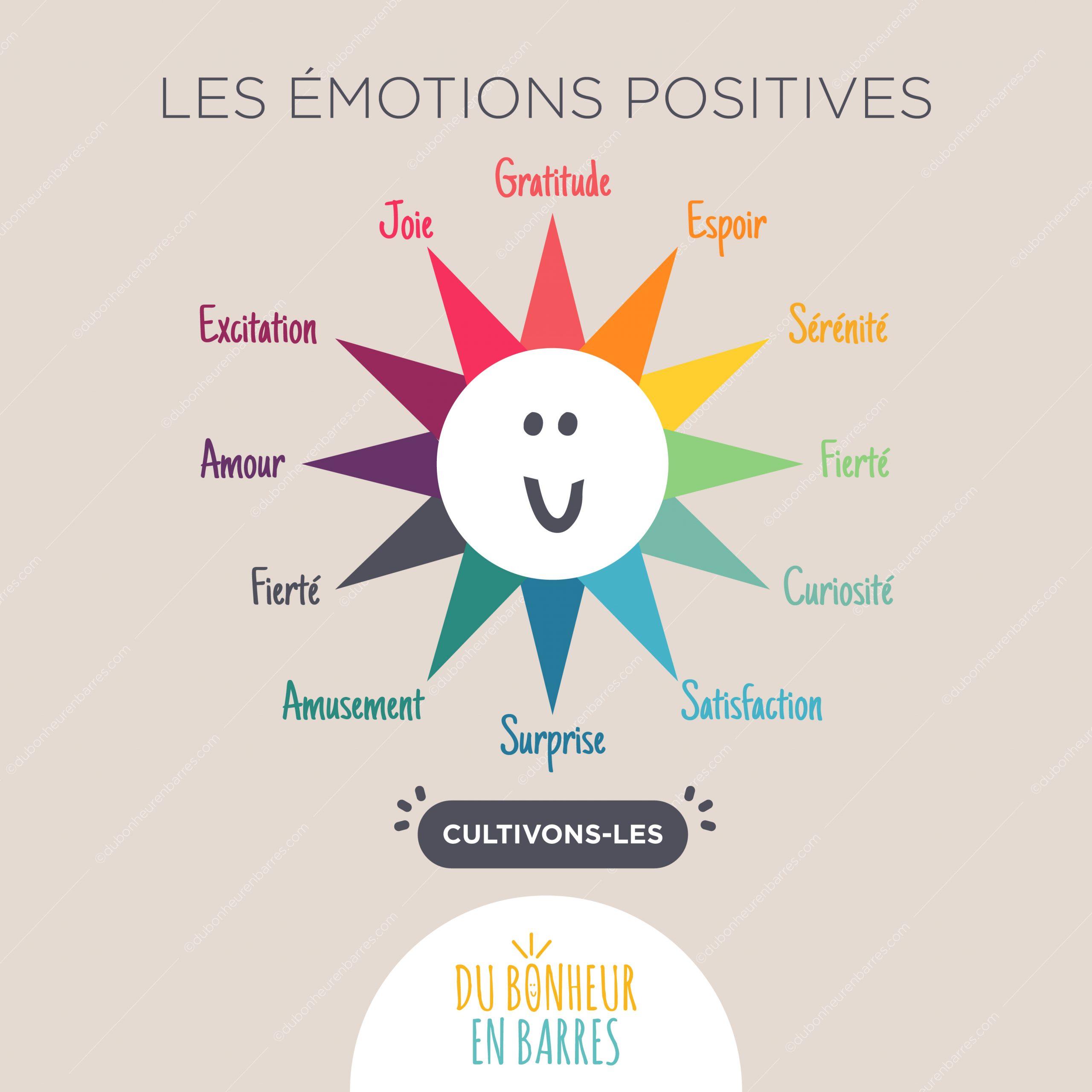 Les émotions agréables