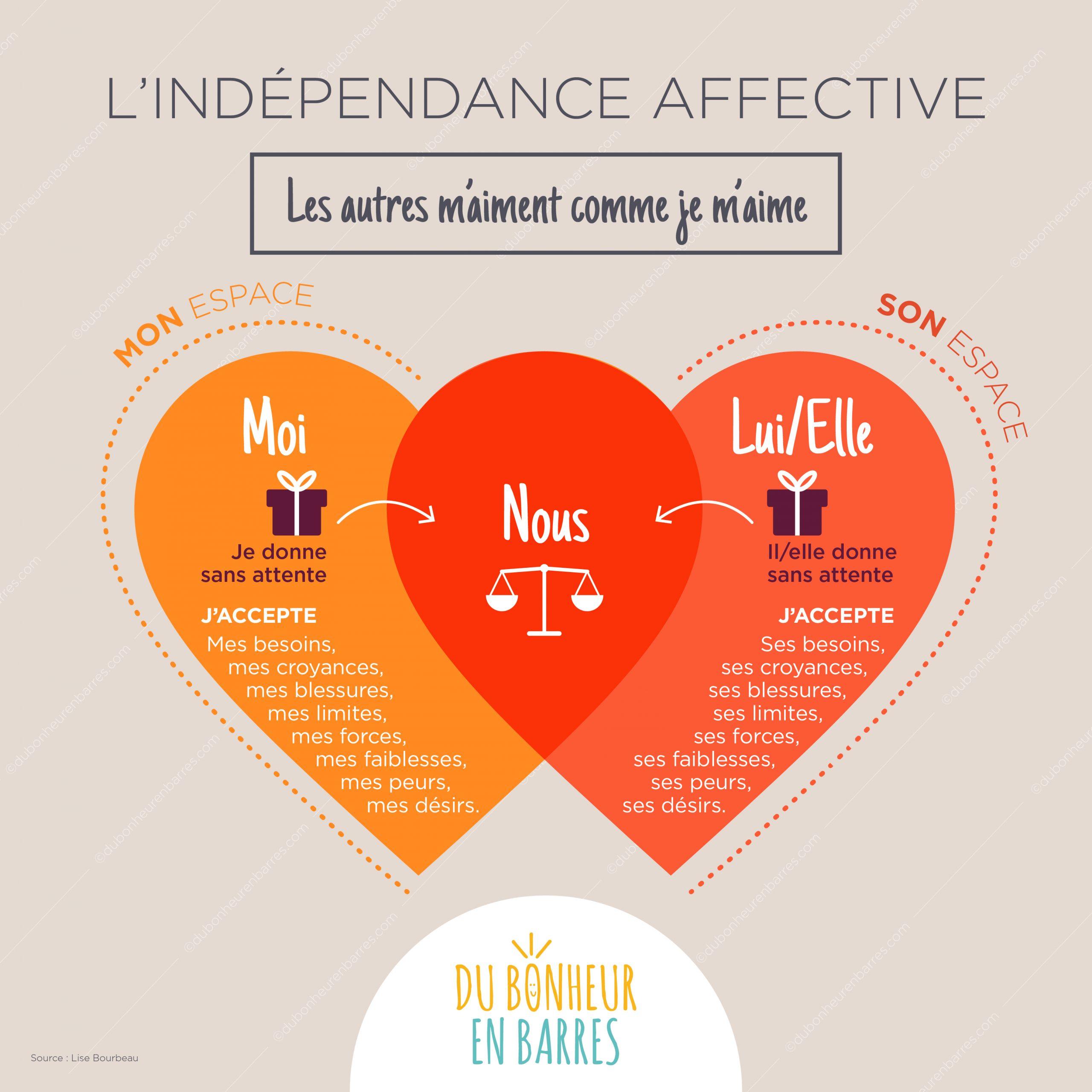 indépendance affective