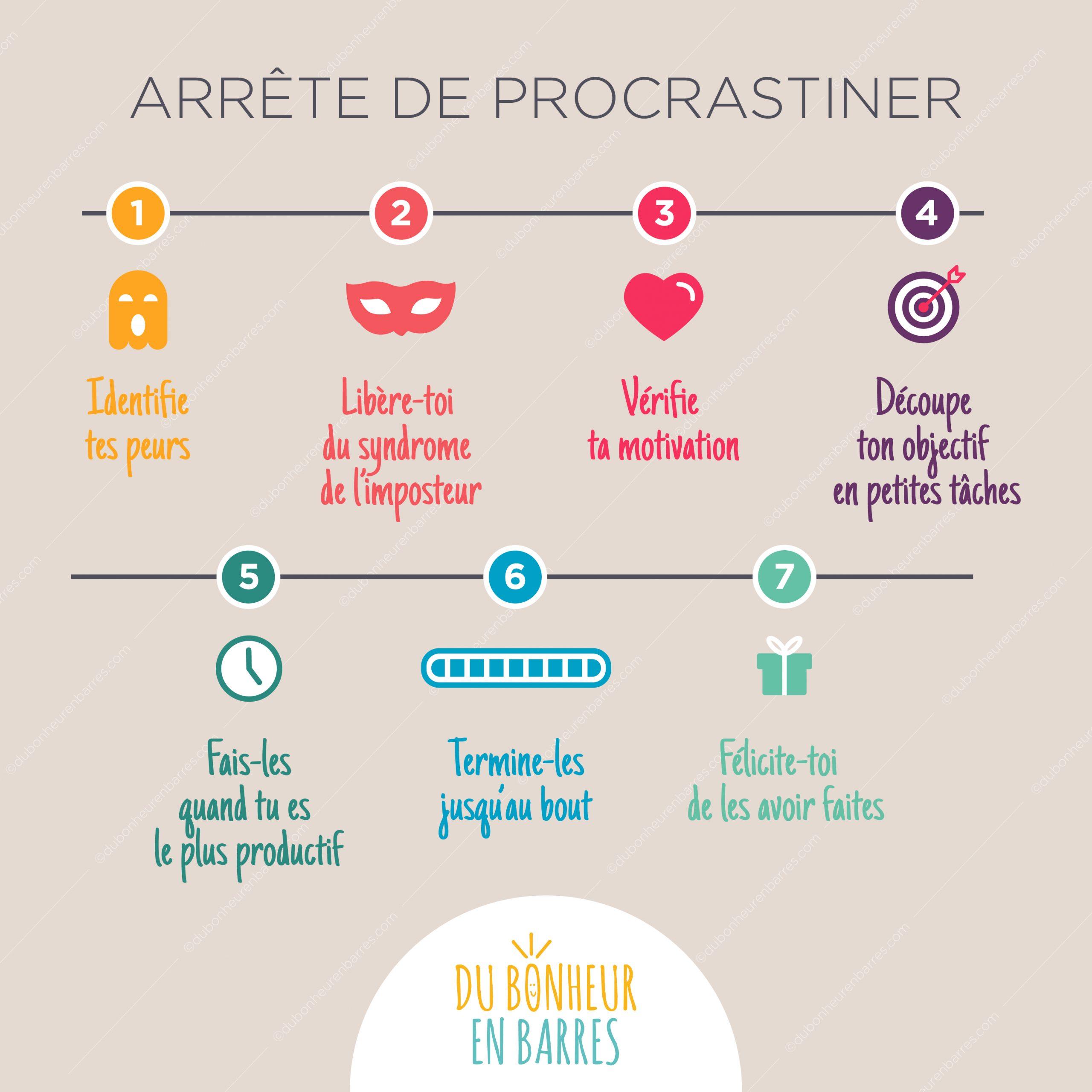 Arrête de procrastiner en 7 étapes