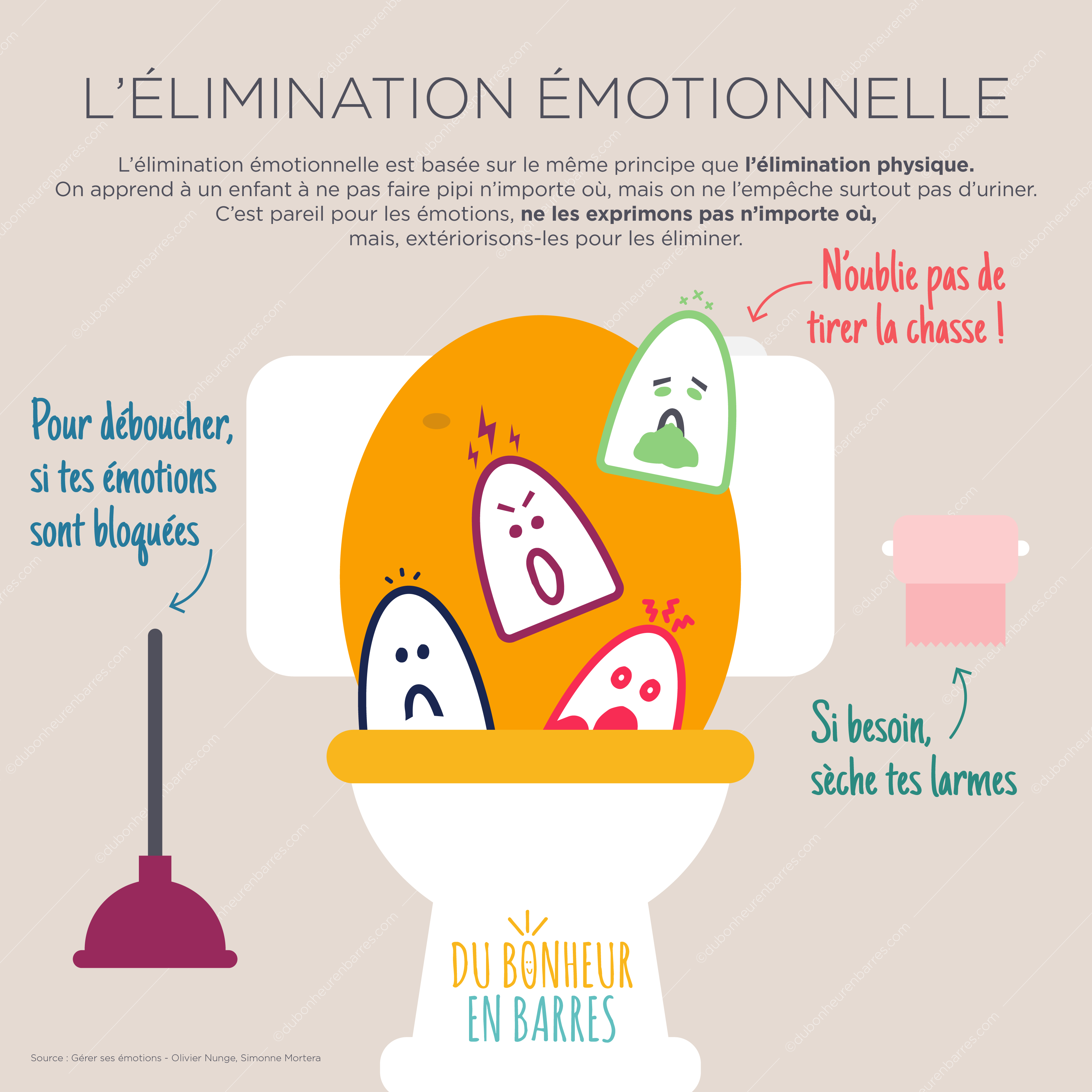 L'élimination émotionnelle