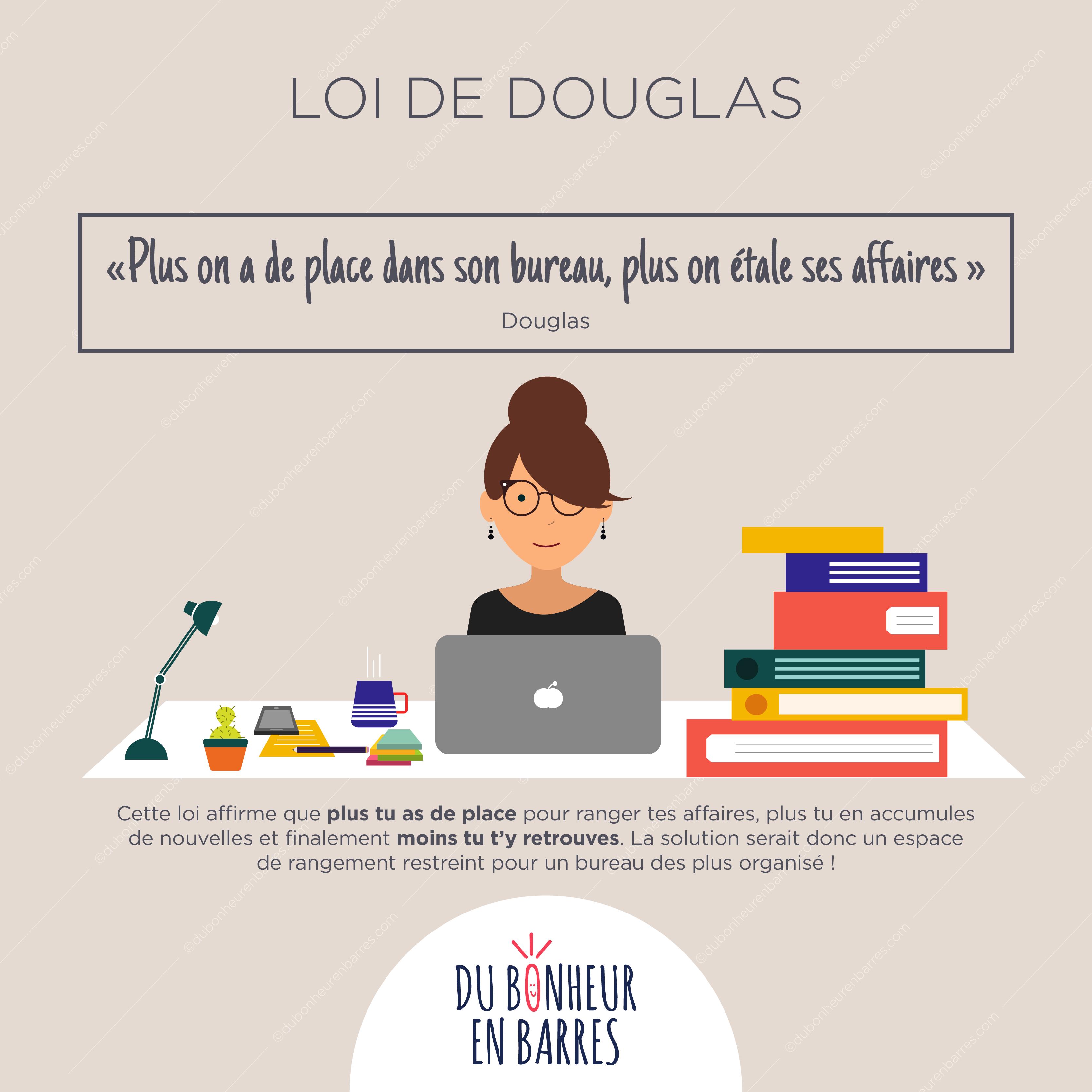Loi de Douglas